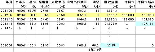 s-den_kaishuu100