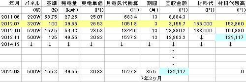 s-den_kaishuu80